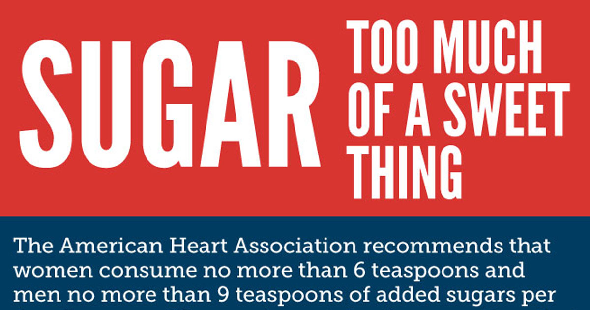 Infographic - Can I Still Have Sugar?