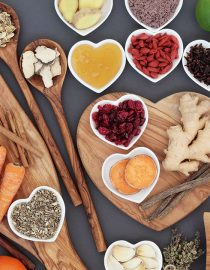 Recipe Recommendations for Gout Sufferers