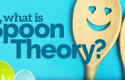 gout spoon theory infographic